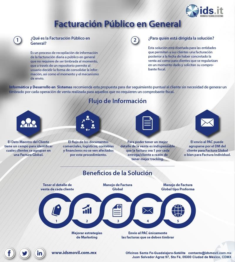 Facturación Express con IDS Móvil